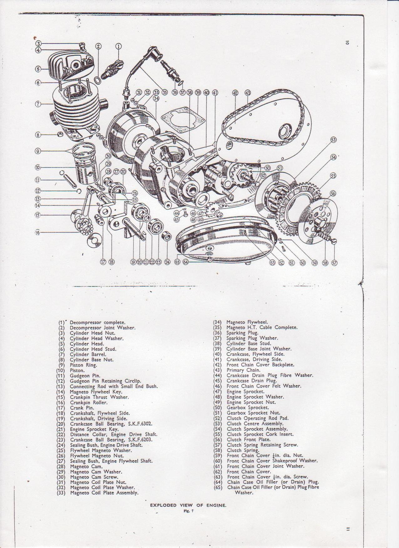 free rover repair service manuals